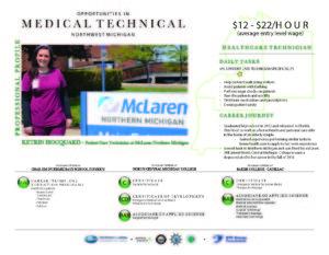 Healthcare Technician-Hocquard