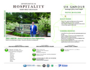 Hotel Manager-Leister