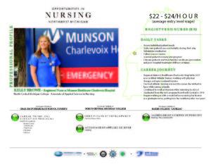 Nursing-Browe