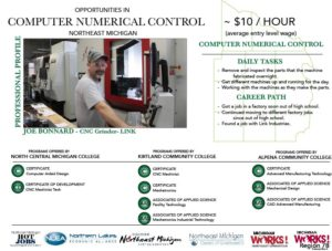 Computer Numerical Control - Northern Lakes Economic Alliance
