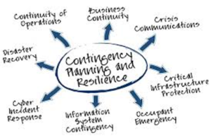 contingency business planning