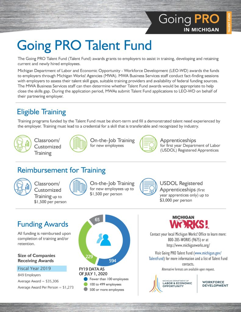 Going Pro Talent Fund grants available